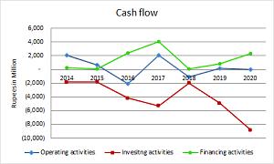 Cash_Flow_2020
